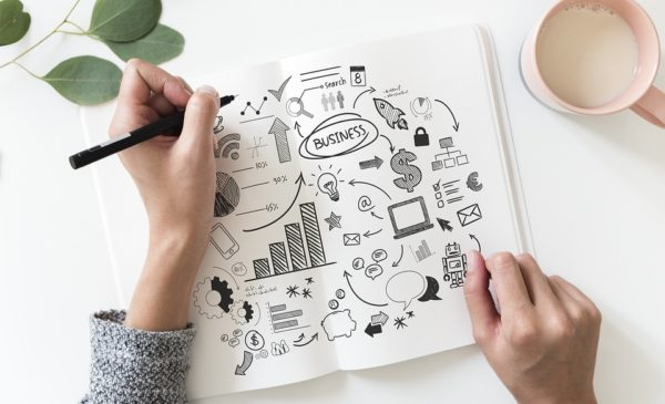 The essentials to creating an effective business plan for entrepreneurs